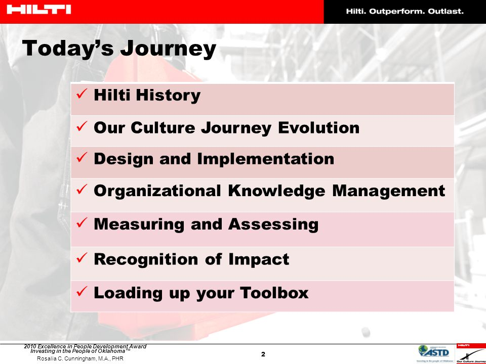 Today's Journey Hilti History Our Culture Journey Evolution