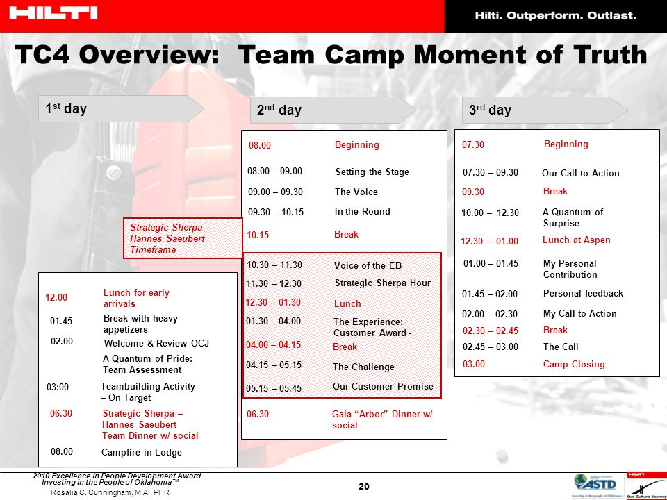 TC4 Overview: Team Camp Moment of Truth