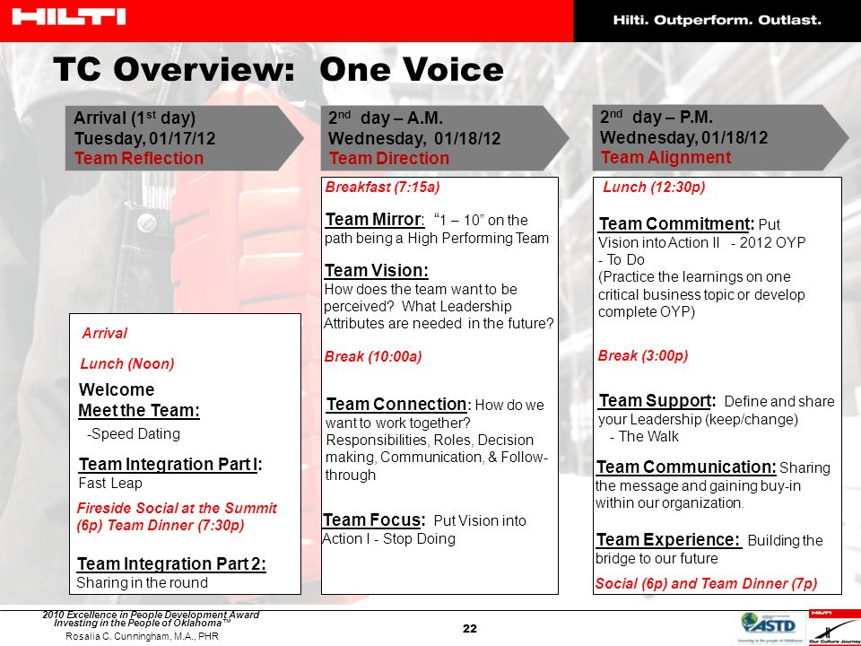 TC Overview: One Voice Arrival (1st day) Tuesday, 01/17/12
