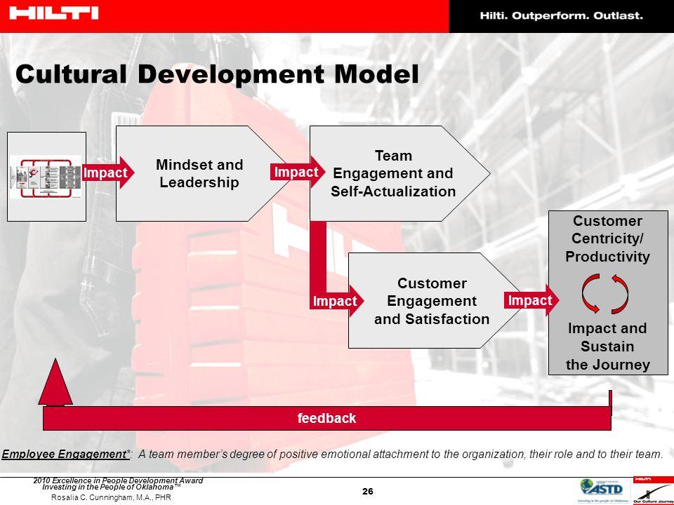 Cultural Development Model