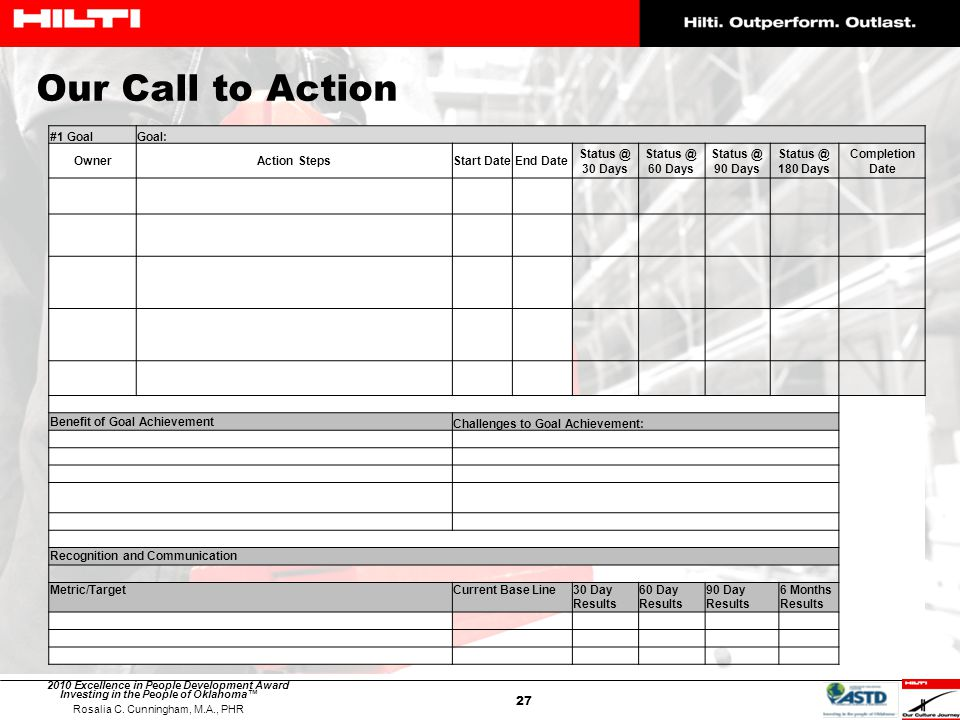 Our Call to Action #1 Goal Goal: Owner Action Steps Start Date