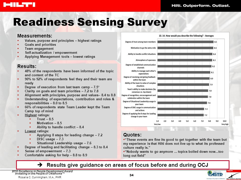 Readiness Sensing Survey
