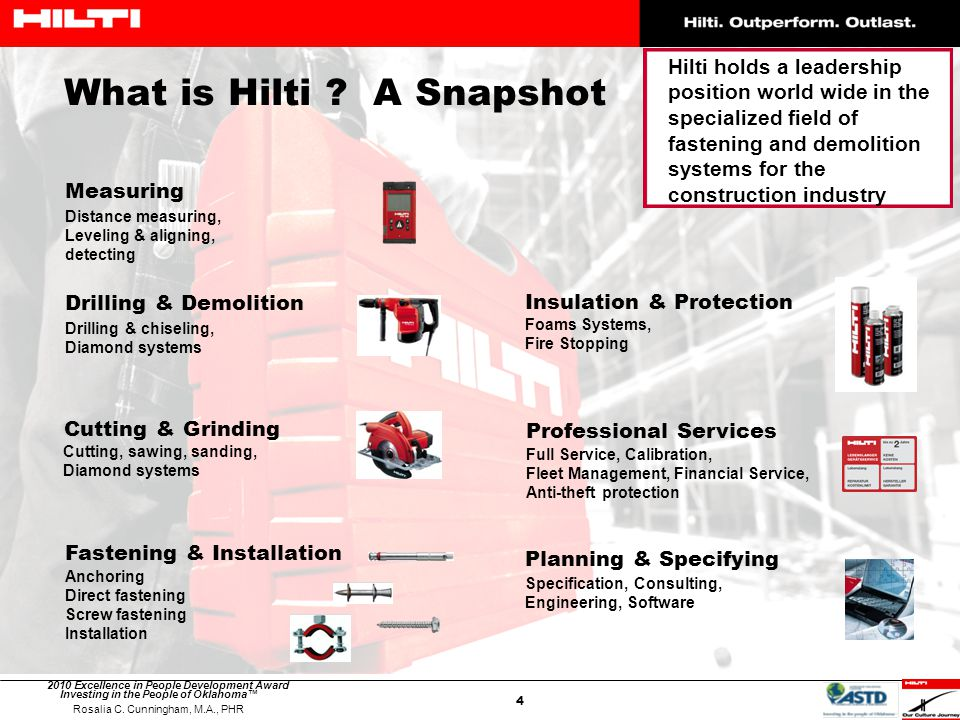 What is Hilti A Snapshot