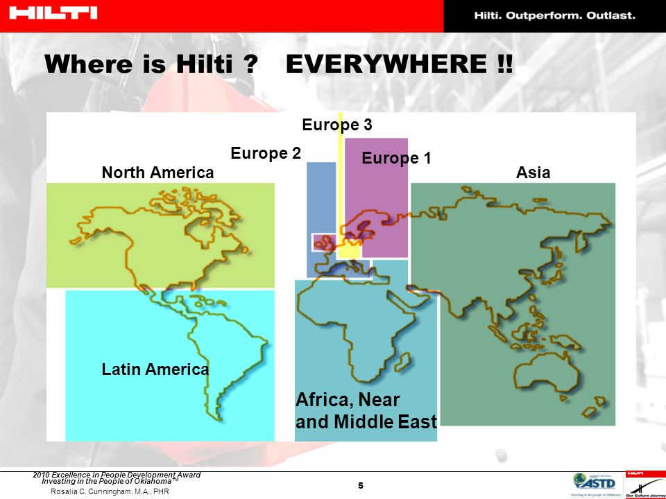 Where is Hilti EVERYWHERE !!