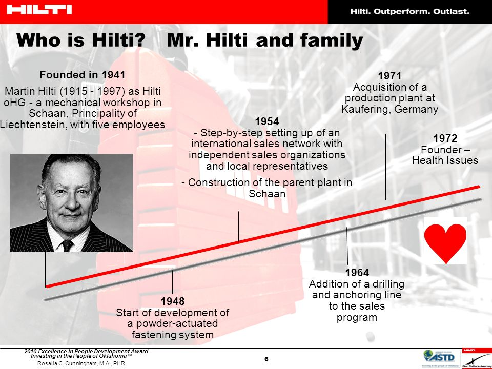 Who is Hilti Mr. Hilti and family
