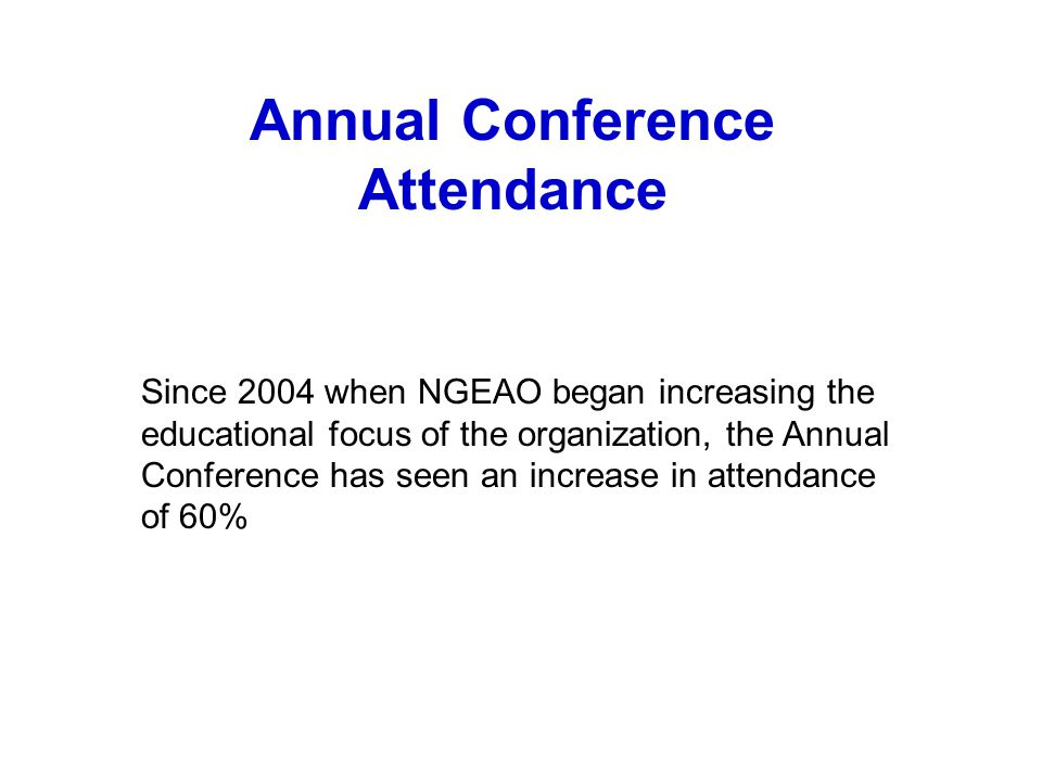 Annual Conference Attendance