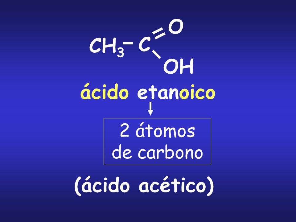 O CH3 C OH ácido etanoico 2 átomos de carbono (ácido acético)