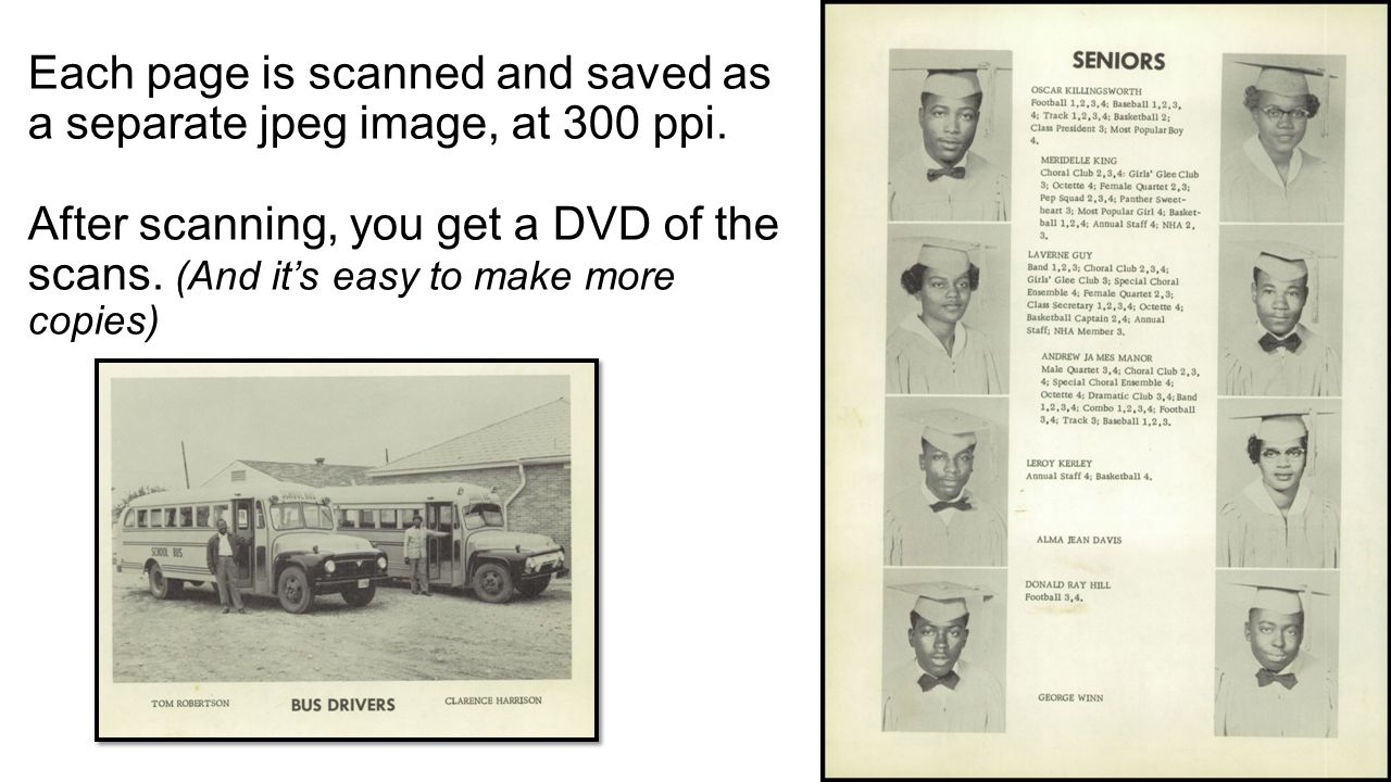 Each page is scanned and saved as a separate jpeg image, at 300 ppi