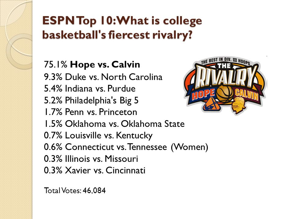 ESPN Top 10: What is college basketball s fiercest rivalry