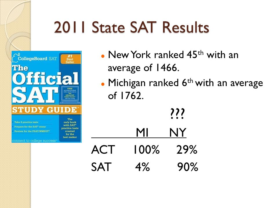 2011 State SAT Results MI NY ACT 100% 29% SAT 4% 90%