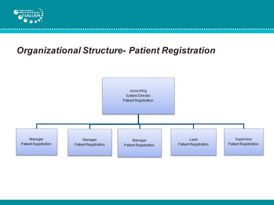 Organizational Structure- Patient Registration