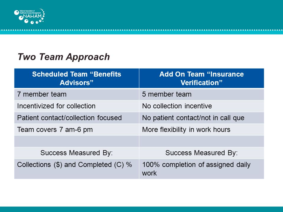 Two Team Approach Scheduled Team Benefits Advisors