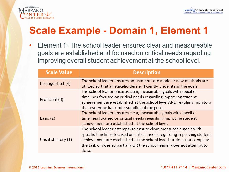 Scale Example - Domain 1, Element 1