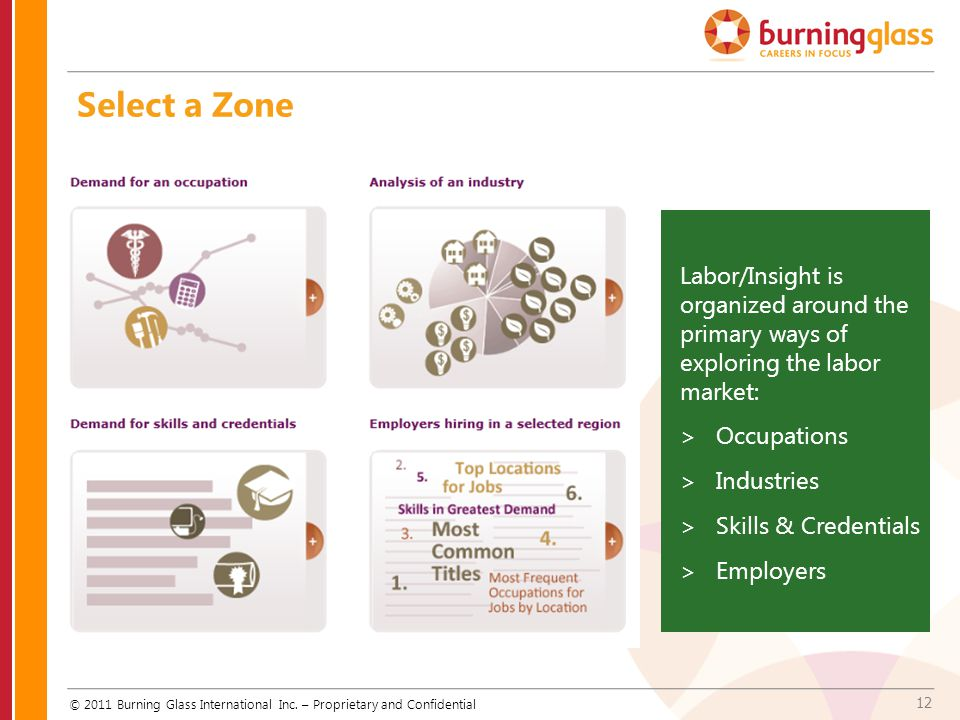 Select a Zone Labor/Insight is organized around the primary ways of exploring the labor market: