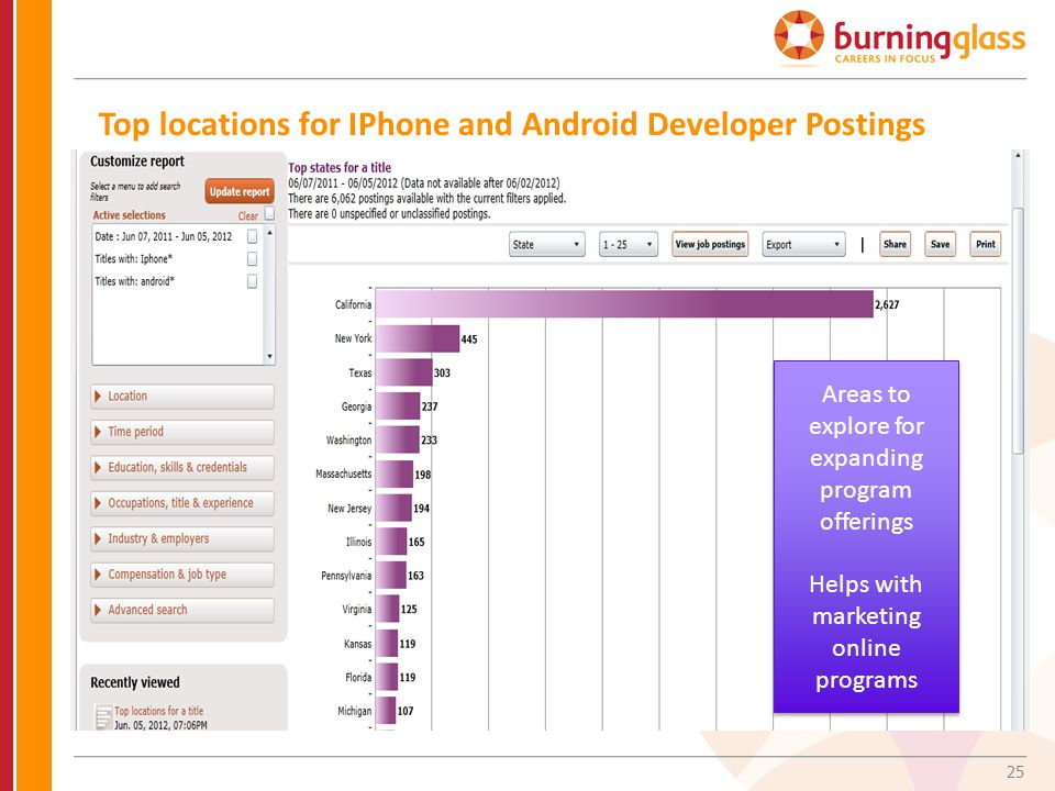 Top locations for IPhone and Android Developer Postings