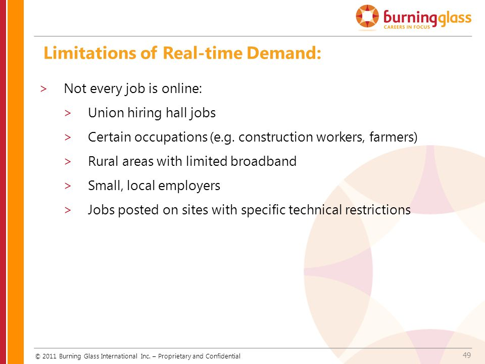 Limitations of Real-time Demand: