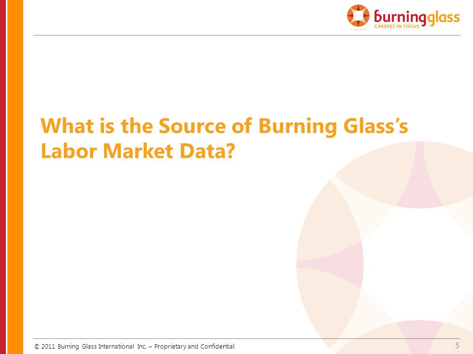 What is the Source of Burning Glass's Labor Market Data