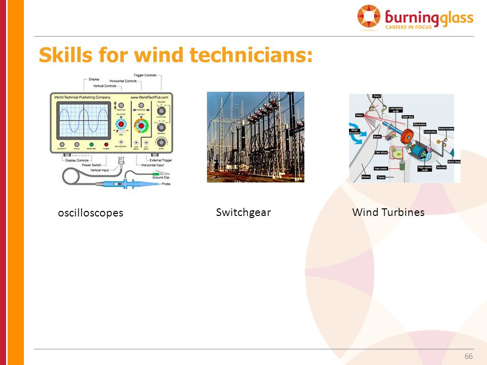 Skills for wind technicians: