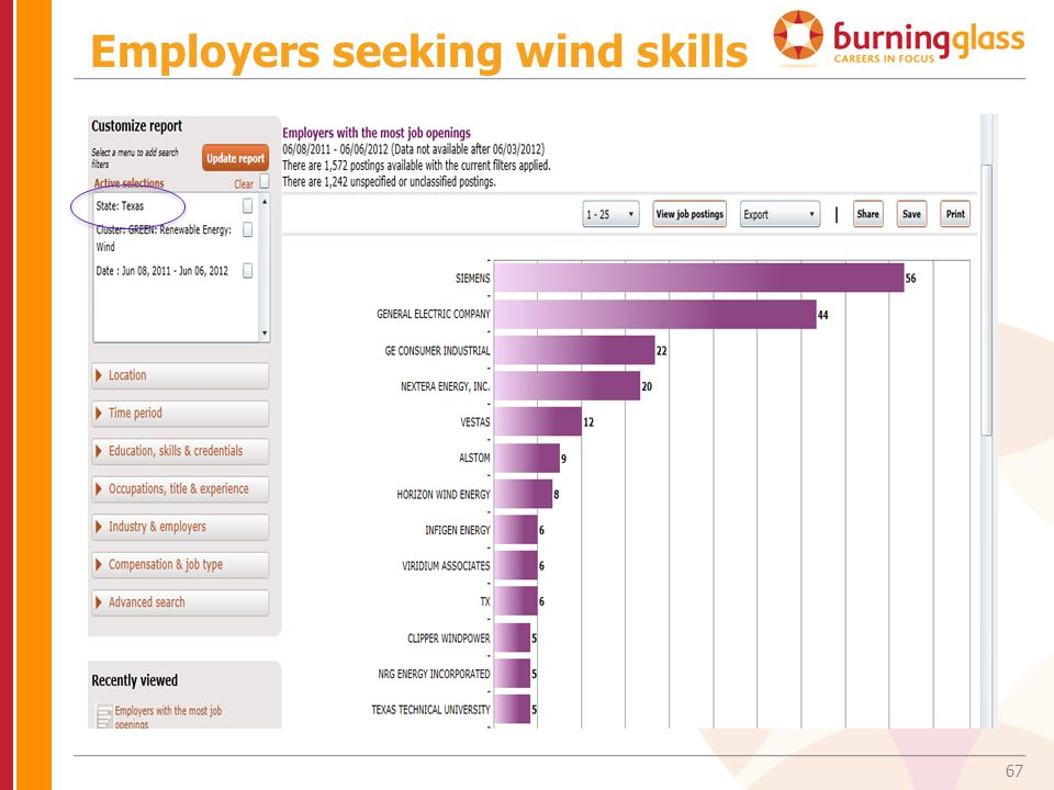 Employers seeking wind skills