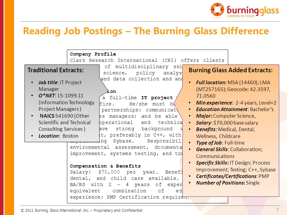 Reading Job Postings – The Burning Glass Difference