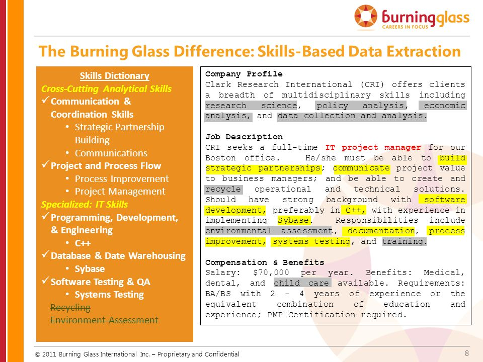 The Burning Glass Difference: Skills-Based Data Extraction
