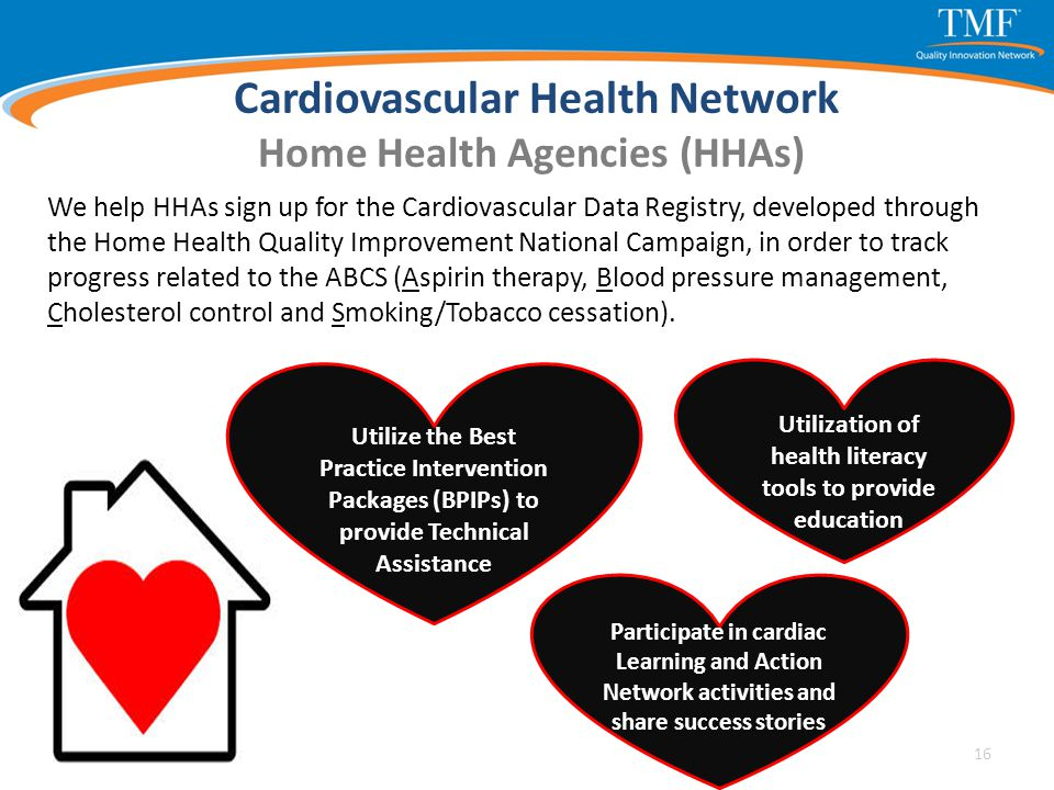 Cardiovascular Health Network
