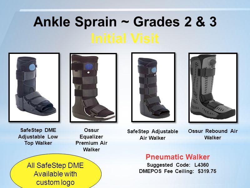 Ankle Sprain ~ Grades 2 & 3 Initial Visit