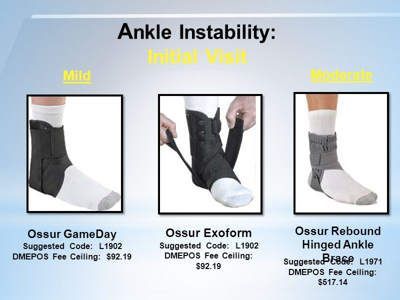 Ankle Instability: Initial Visit Mild Moderate Ossur Exoform