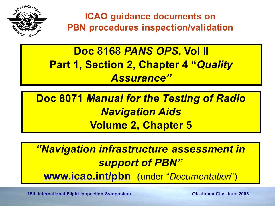 ICAO guidance documents on PBN procedures inspection/validation