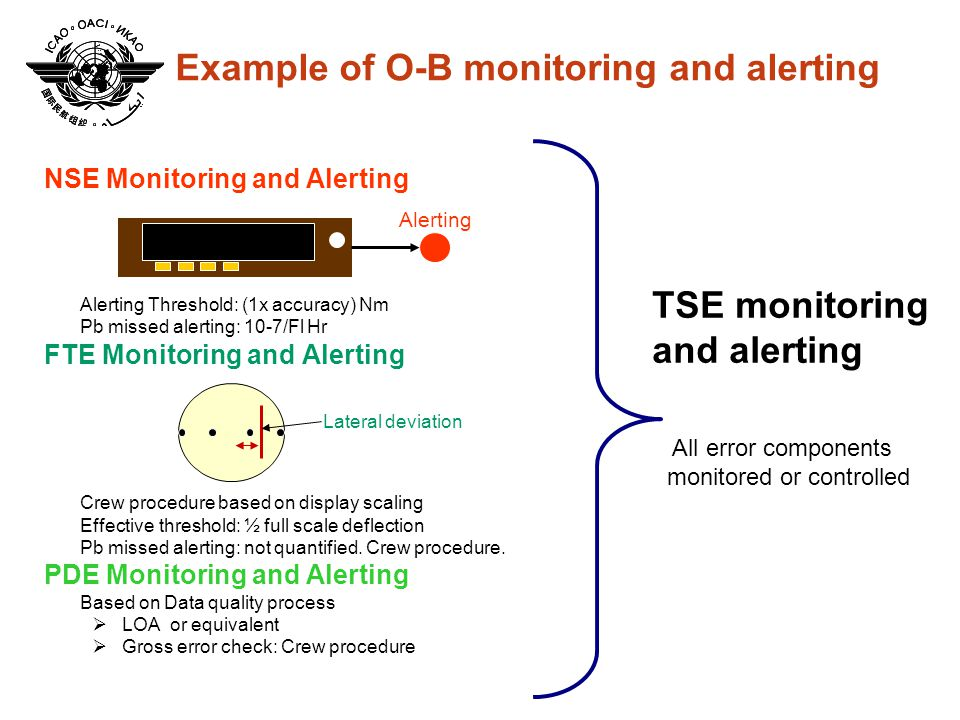 Example of O-B monitoring and alerting