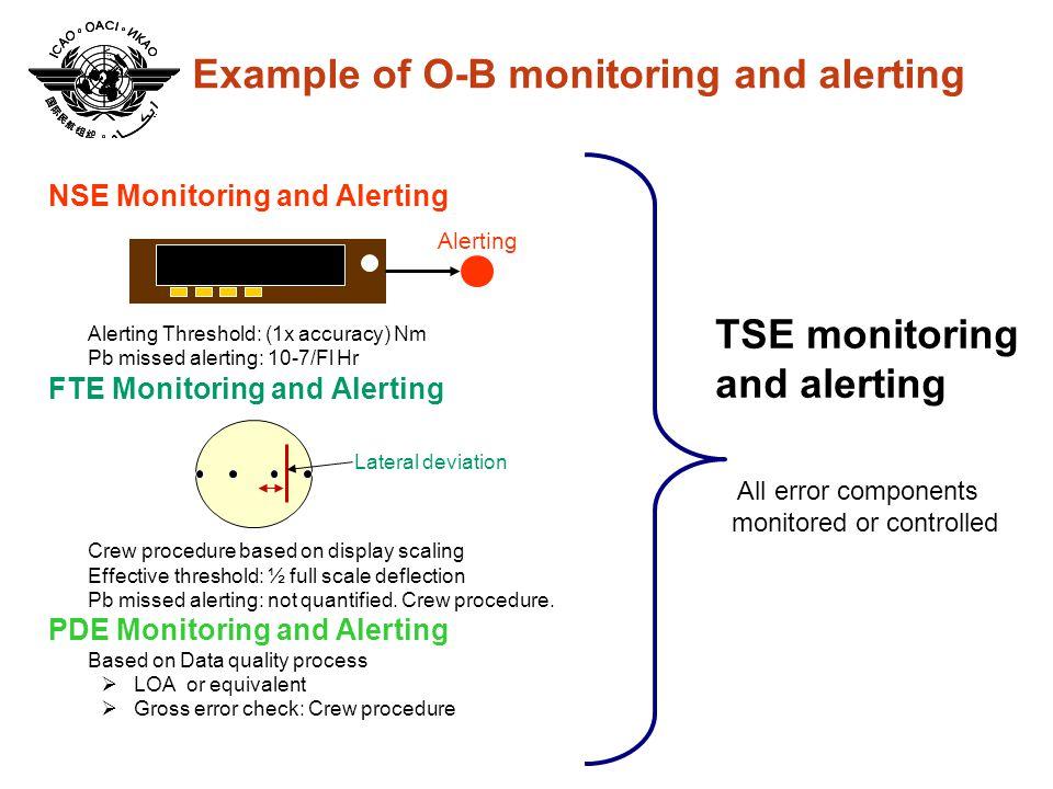 Example of O-B monitoring and alerting