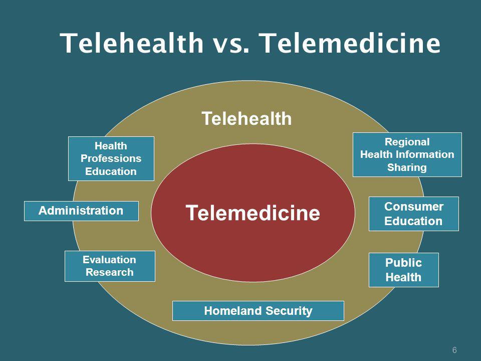 Telehealth vs. Telemedicine