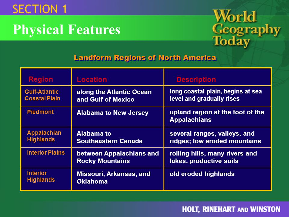 Physical Features SECTION 1 Landform Regions of North America Region