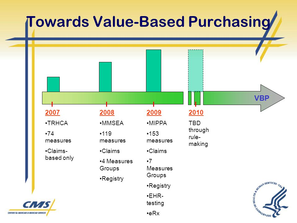 Towards Value-Based Purchasing