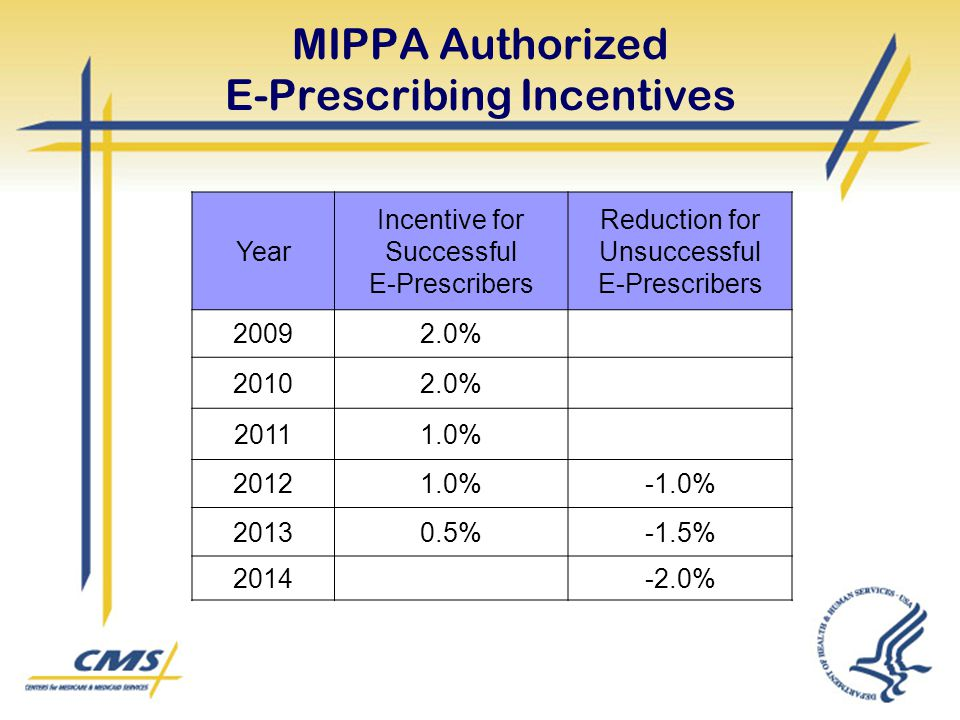 MIPPA Authorized E-Prescribing Incentives