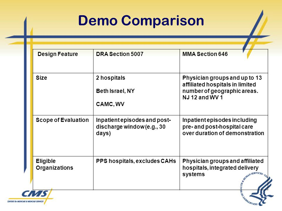 Demo Comparison Design Feature DRA Section 5007 MMA Section 646 Size
