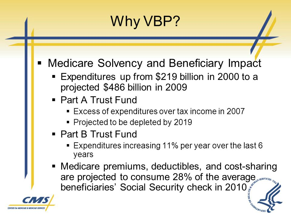 Why VBP Medicare Solvency and Beneficiary Impact