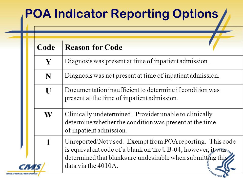 POA Indicator Reporting Options