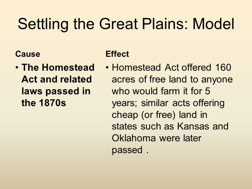 Settling the Great Plains: Model
