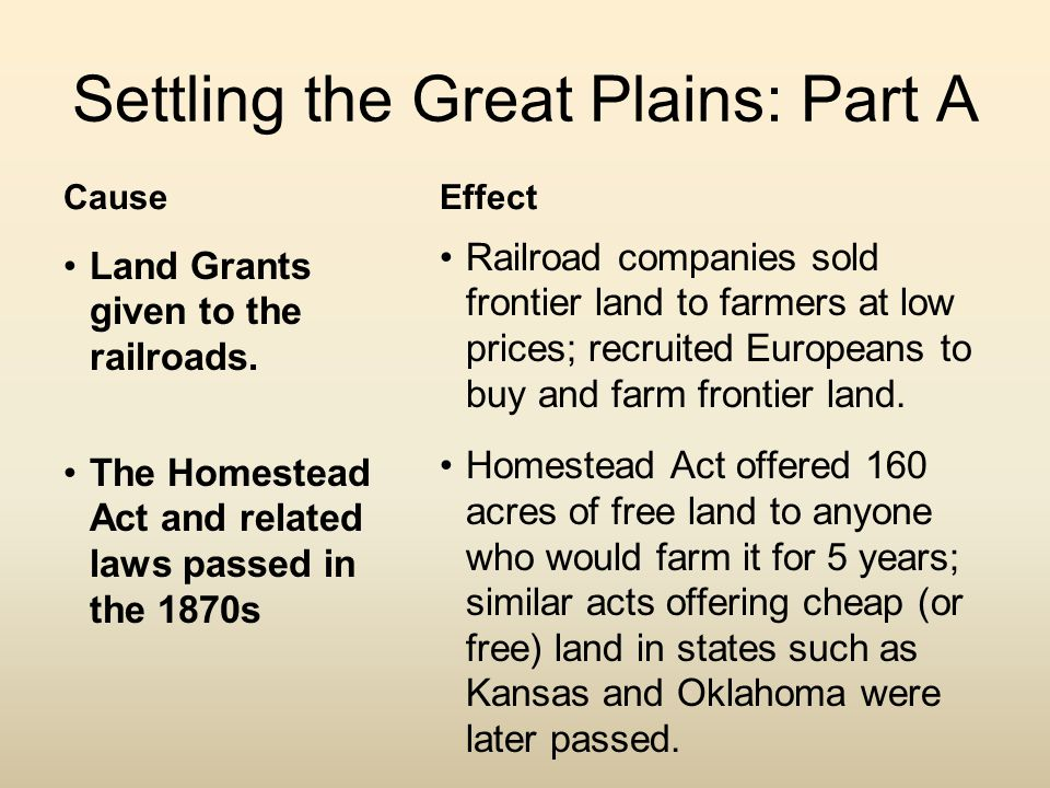 Settling the Great Plains: Part A
