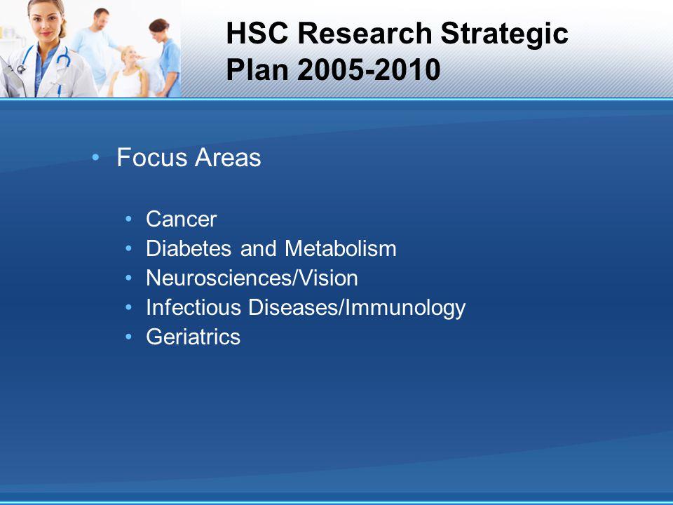 HSC Research Strategic Plan 2005-2010