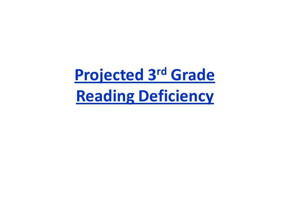 Projected 3rd Grade Reading Deficiency