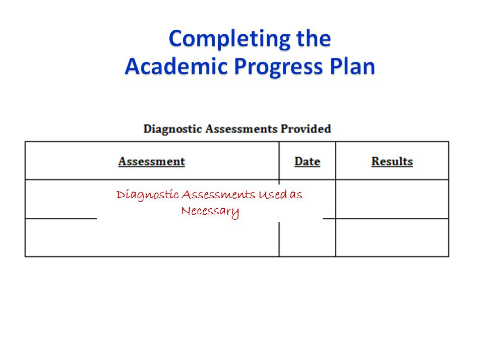 Academic Progress Plan Diagnostic Assessments Used as Necessary