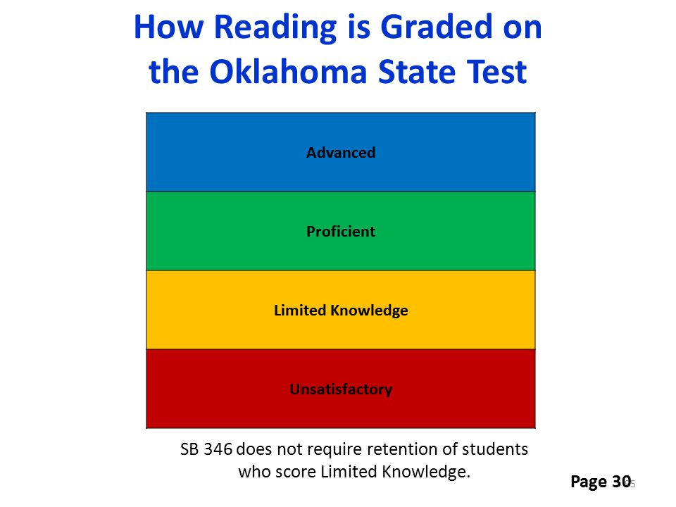 How Reading is Graded on the Oklahoma State Test