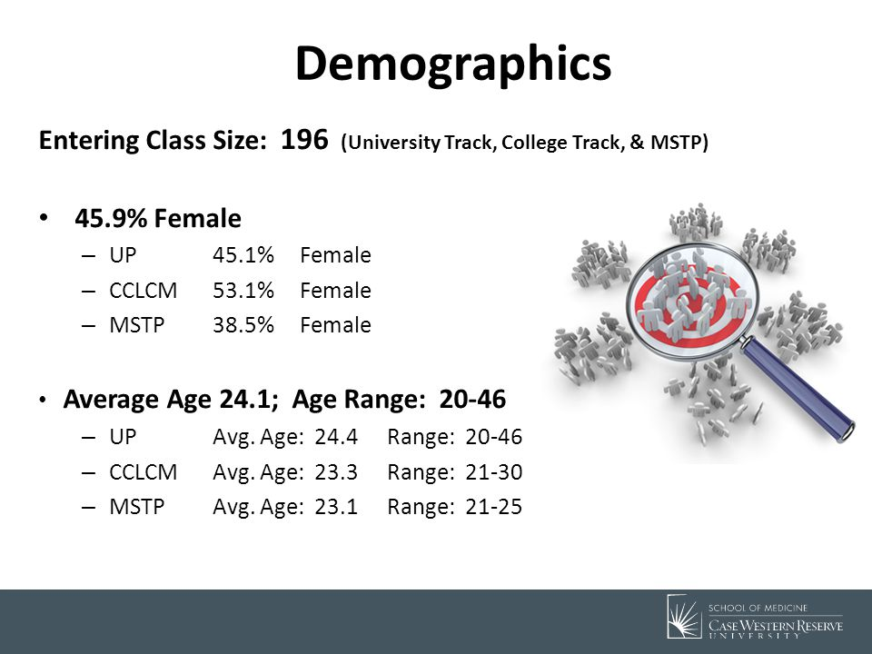Demographics Entering Class Size: 196 (University Track, College Track, & MSTP) 45.9% Female. UP 45.1% Female.