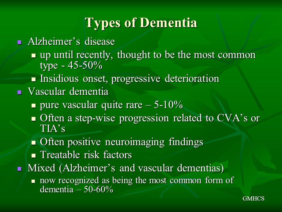 Types of Dementia Alzheimer's disease