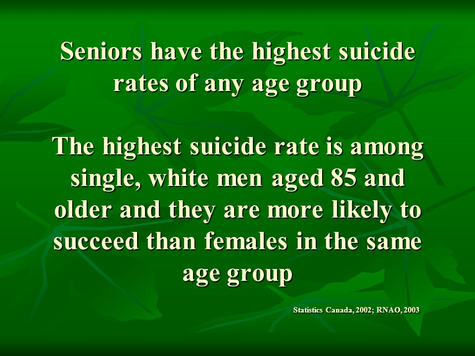 Seniors have the highest suicide rates of any age group The highest suicide rate is among single, white men aged 85 and older and they are more likely to succeed than females in the same age group Statistics Canada, 2002; RNAO, 2003
