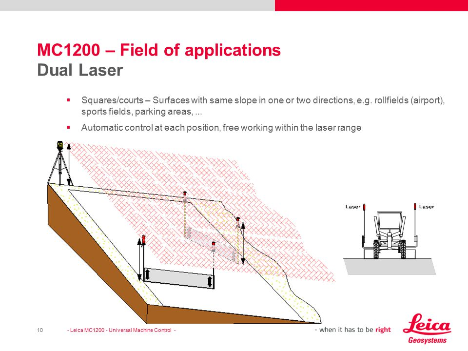 MC1200 – Field of applications Dual Laser
