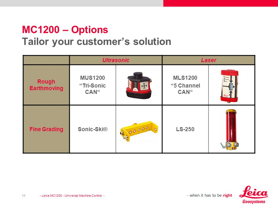 MC1200 – Options Tailor your customer's solution