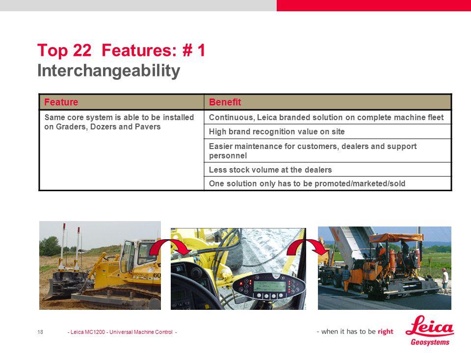 Top 22 Features: # 1 Interchangeability